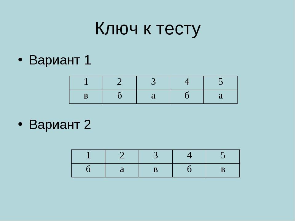 Ключ к тесту Вариант 1 Вариант 2 12345 вбаба 12345 бавбв