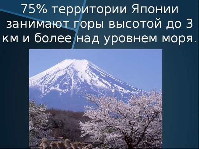 75% территории Японии занимают горы высотой до 3 км и более над уровнем моря.