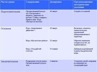 Части урокаСодержание Дозировка Организационно- методические указания Подг