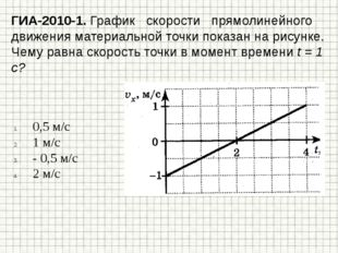 ГИА-2010-1. График скорости прямолинейного движения материальной точки показа