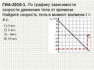 ГИА-2010-1. По графику зависимости скорости движения тела от времени. Найдите