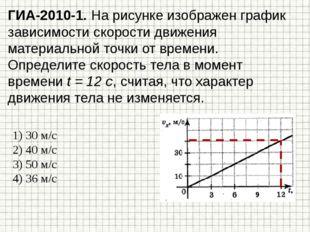 ГИА-2010-1. На рисунке изображен график зависимости скорости движения материа