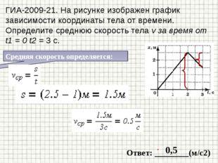 ГИА-2009-21. На рисунке изображен график зависимости координаты тела от време