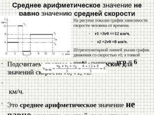 Среднее арифметическое значение не равно значению средней скорости На рисунке