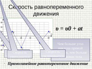 Скорость равнопеременного движения Прямолинейное равнопеременное движение Чем