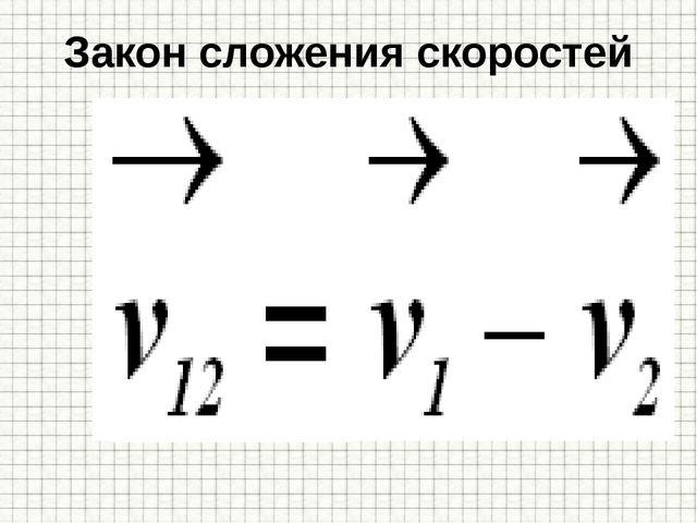 Закон сложения скоростей V21 = V2 – V1 V21 = V2 + V1