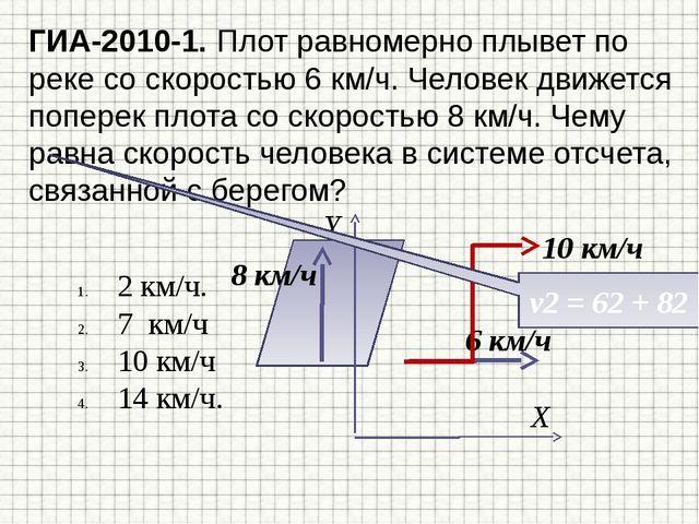 ГИА-2010-1. Плот равномерно плывет по реке со скоростью 6 км/ч. Человек движе...