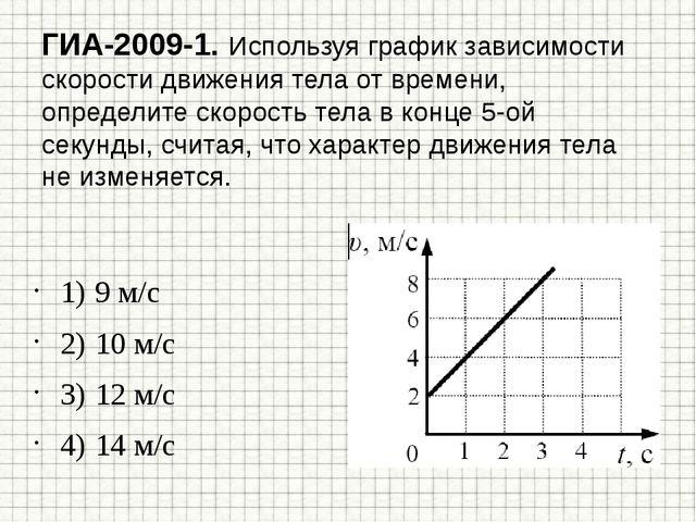 ГИА-2009-1. Используя график зависимости скорости движения тела от времени, о...
