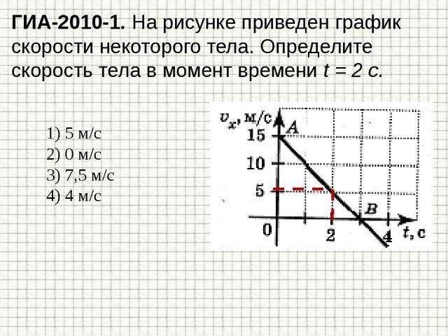 ГИА-2010-1. На рисунке приведен график скорости некоторого тела. Определите с...
