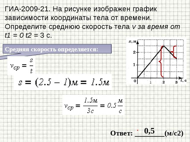 ГИА-2009-21. На рисунке изображен график зависимости координаты тела от време...