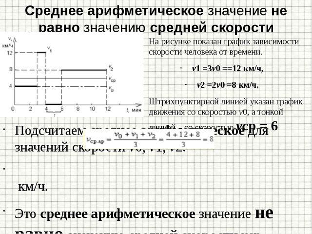 Среднее арифметическое значение не равно значению средней скорости На рисунке...