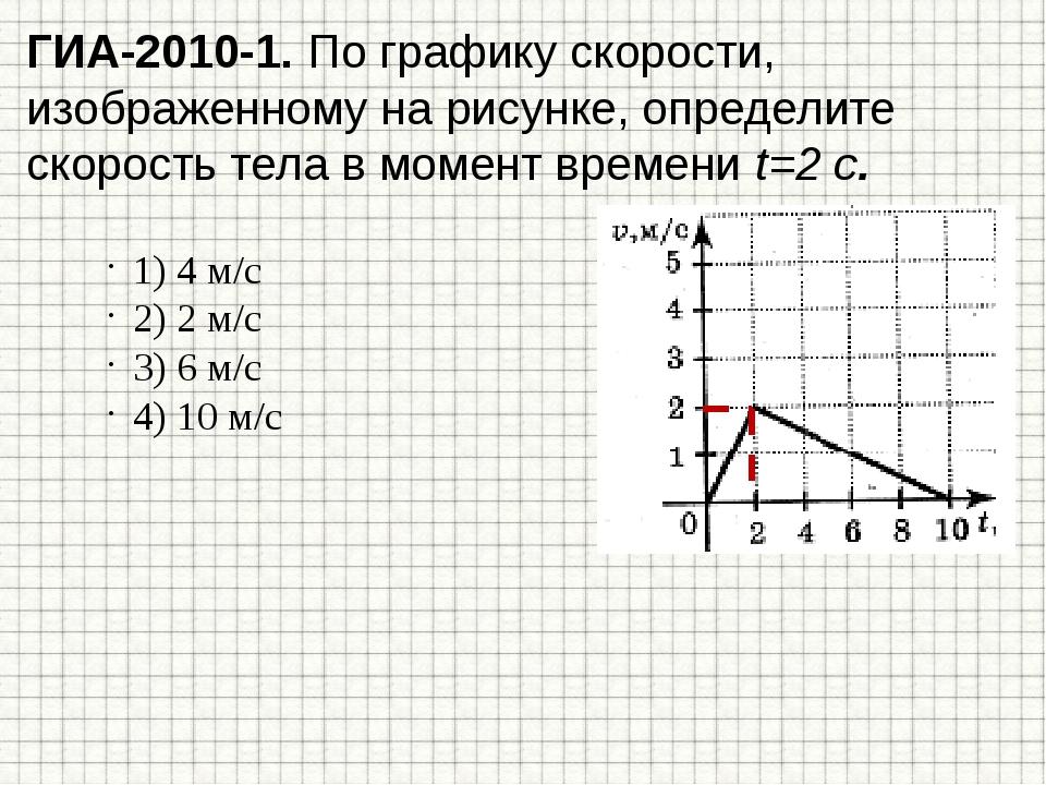 ГИА-2010-1. По графику скорости, изображенному на рисунке, определите скорост...
