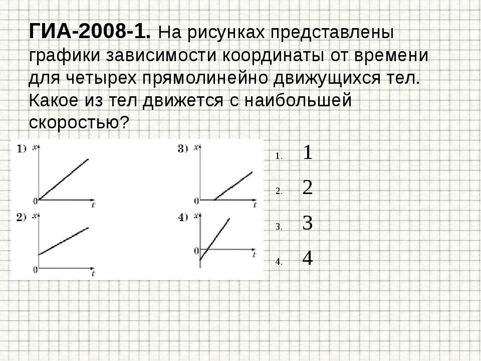 ГИА-2008-1. На рисунках представлены графики зависимости координаты от времен...