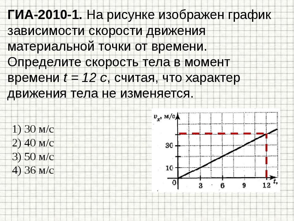 ГИА-2010-1. На рисунке изображен график зависимости скорости движения материа...