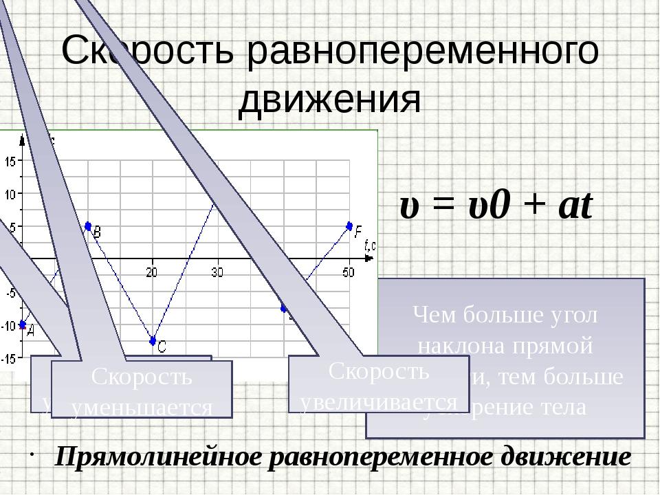 Скорость равнопеременного движения Прямолинейное равнопеременное движение Чем...
