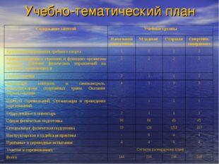 Учебно-тематический план Содержание занятийУчебные группы Начальной подгото