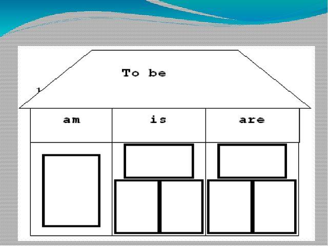 Глагол to be пригласил гостей, помоги им разместиться в домике.