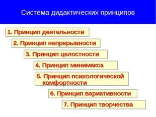 Система дидактических принципов 1. Принцип деятельности 2. Принцип непрерывно