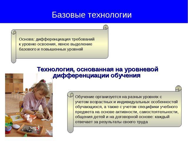 Технология, основанная на уровневой дифференциации обучения Базовые технолог...