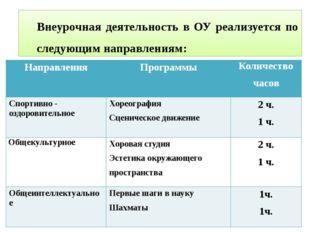 Внеурочная деятельность в ОУ реализуется по следующим направлениям: Направлен