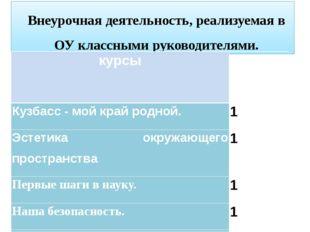 Внеурочная деятельность, реализуемая в ОУ классными руководителями. курсы 1-4