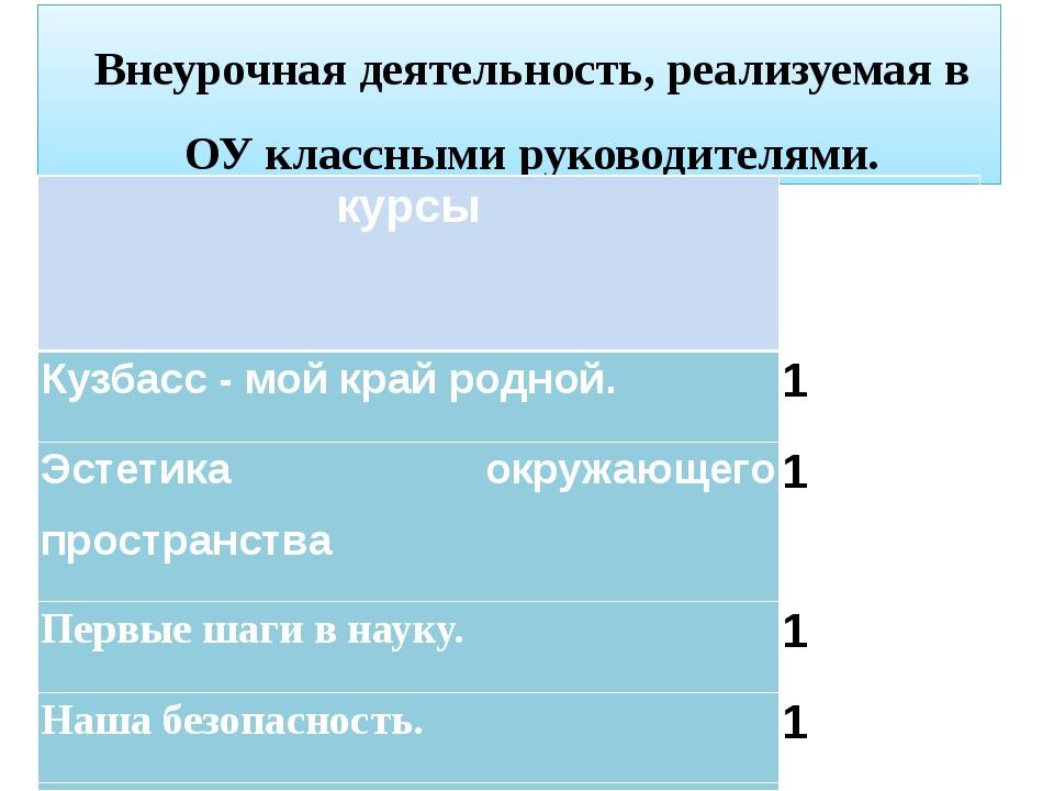 Внеурочная деятельность, реализуемая в ОУ классными руководителями. курсы 1-4...