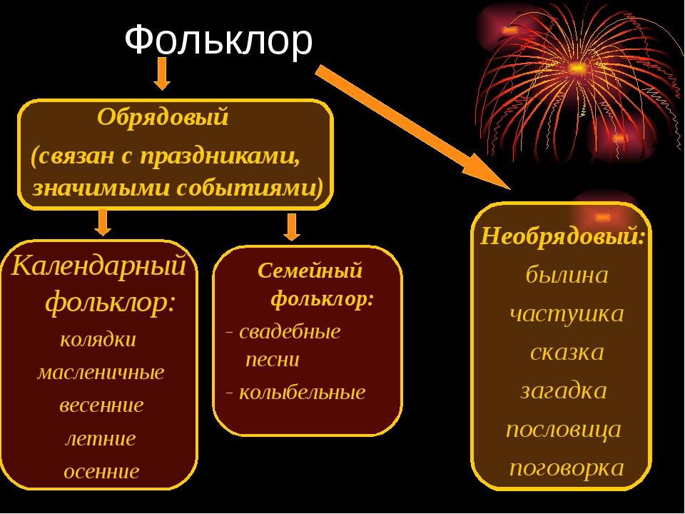 Фольклор Обрядовый (связан с праздниками, значимыми событиями) Необрядовый: б...