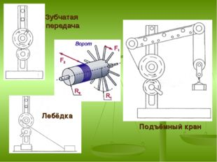 Зубчатая передача Лебёдка Подъёмный кран