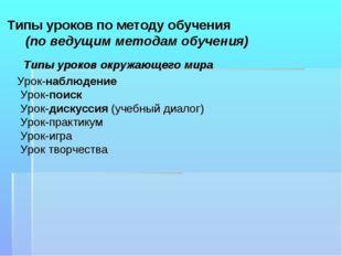 Типы уроков по методу обучения (по ведущим методам обучения) Типы уроков окр