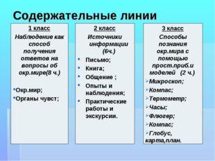 Содержательные линии 1 класс Наблюдение как способ получения ответов на вопро