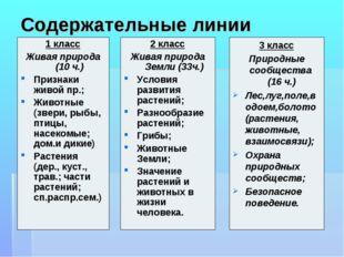 Содержательные линии 1 класс Живая природа (10 ч.) Признаки живой пр.; Животн