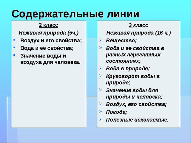 Содержательные линии 2 класс Неживая природа (5ч.) Воздух и его свойства; Вод...