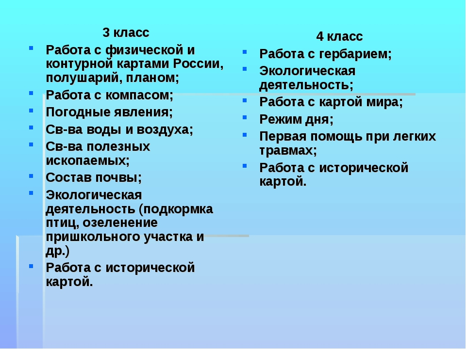 3 класс Работа с физической и контурной картами России, полушарий, планом; Ра...