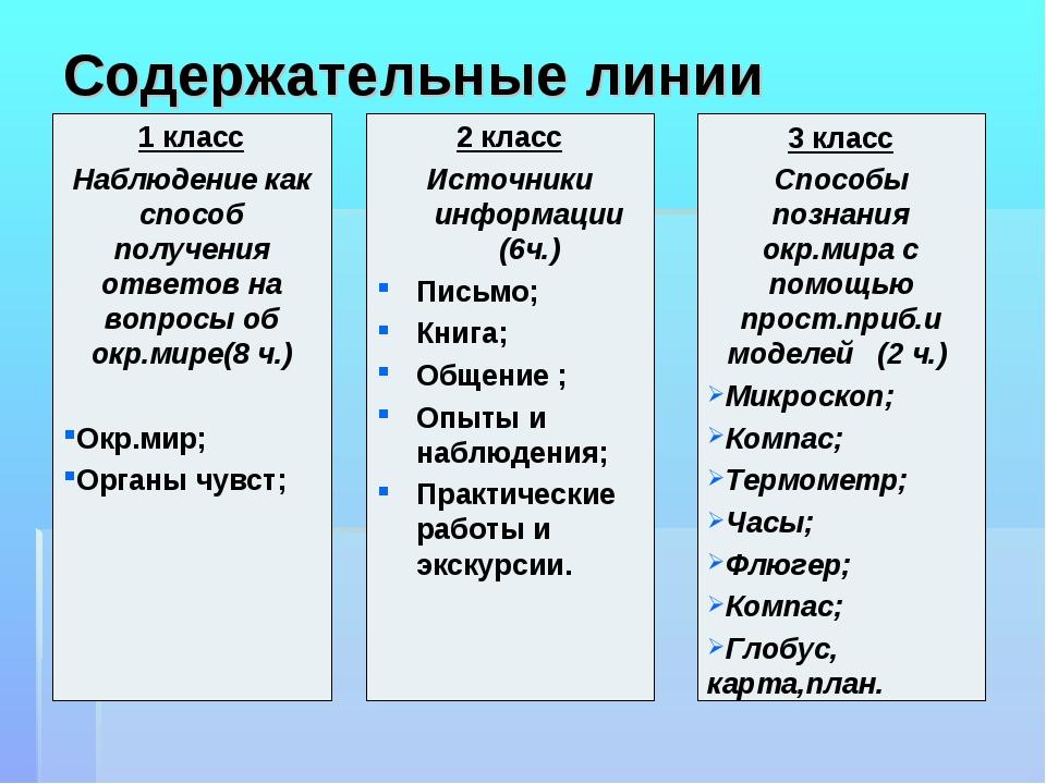 Содержательные линии 1 класс Наблюдение как способ получения ответов на вопро...