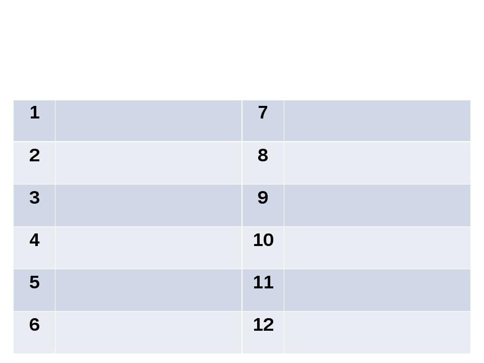 Впишите фамилии архитекторов в таблицу. Сдайте результатучителю и получите оц...