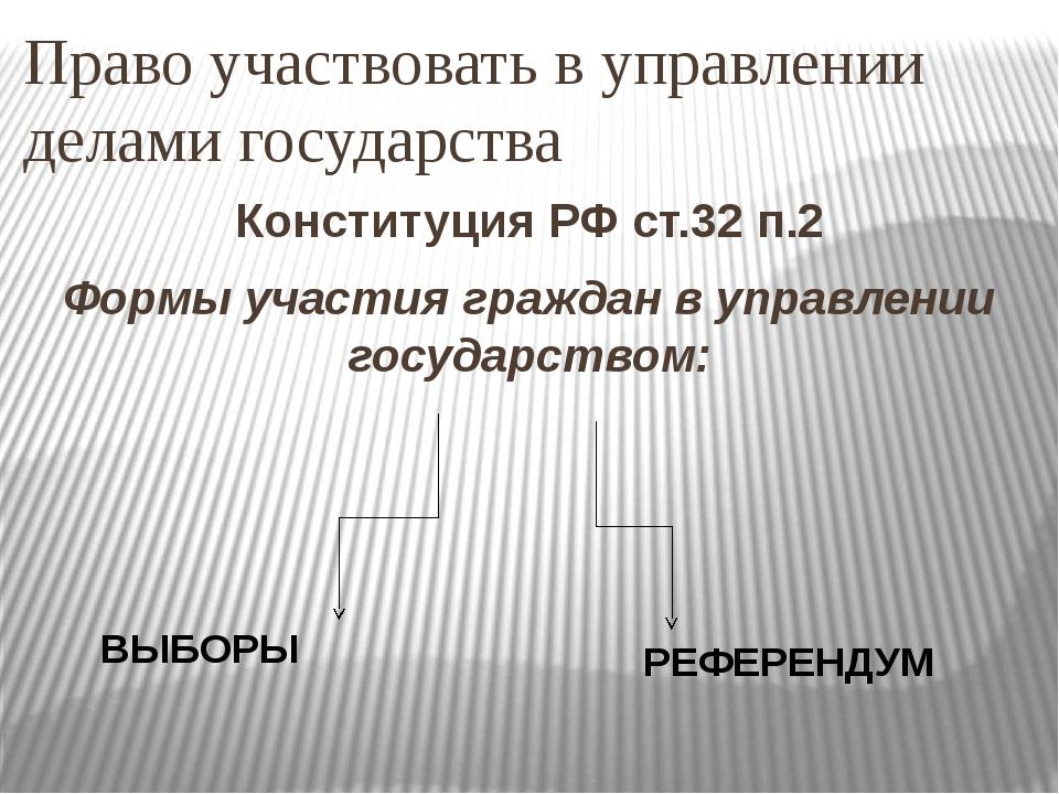 Право участвовать в управлении делами государства Конституция РФ ст.32 п.2 Фо...