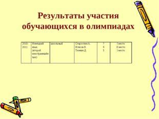 Результаты участия обучающихся в олимпиадах 2010-2011Немецкий язык (второй и