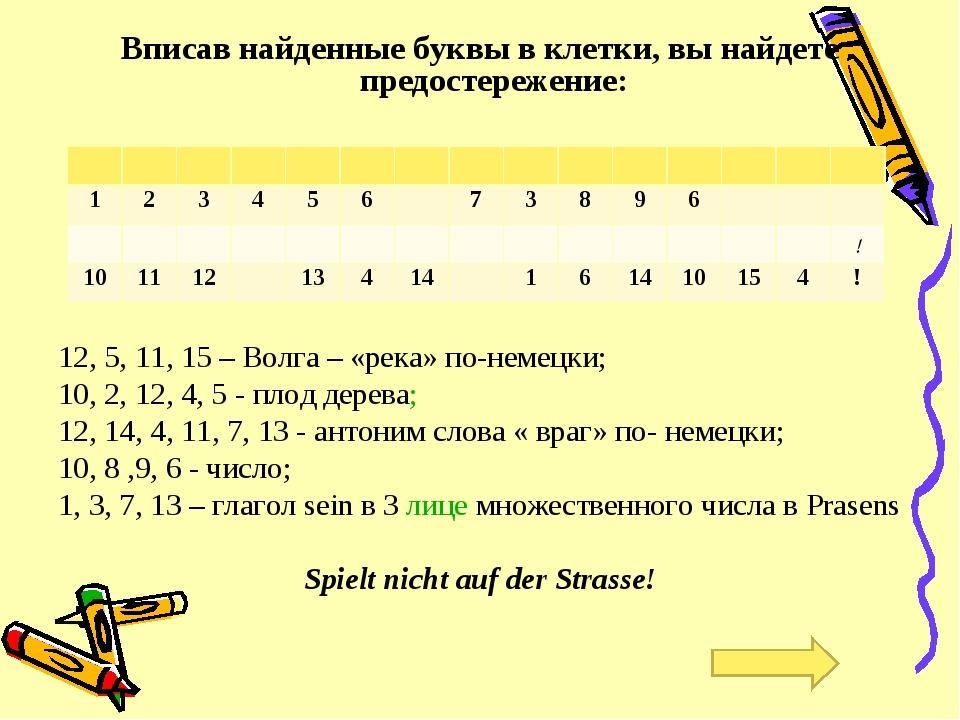 Вписав найденные буквы в клетки, вы найдете предостережение: 12, 5, 11, 15 –...