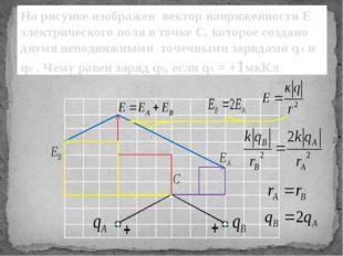 На рисунке изображен вектор напряженности Е электрического поля в точке С, ко