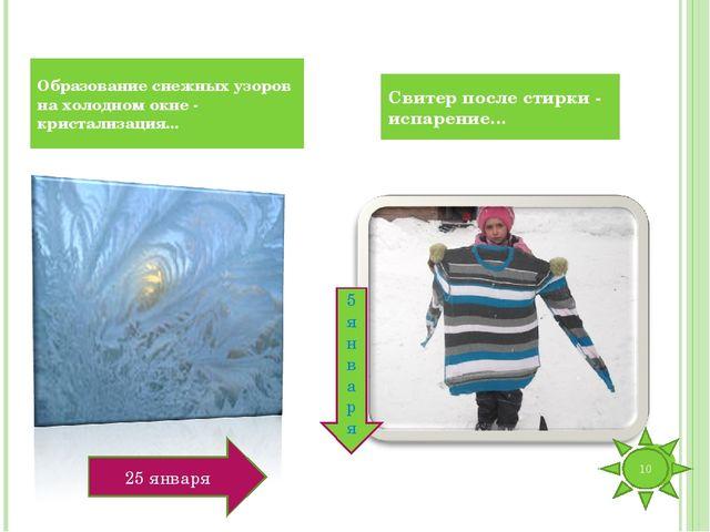 Образование снежных узоров на холодном окне - кристализация... Свитер после с...