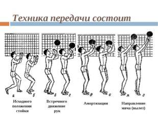 Техника передачи состоит Исходного положения стойки Встречного движение рук А