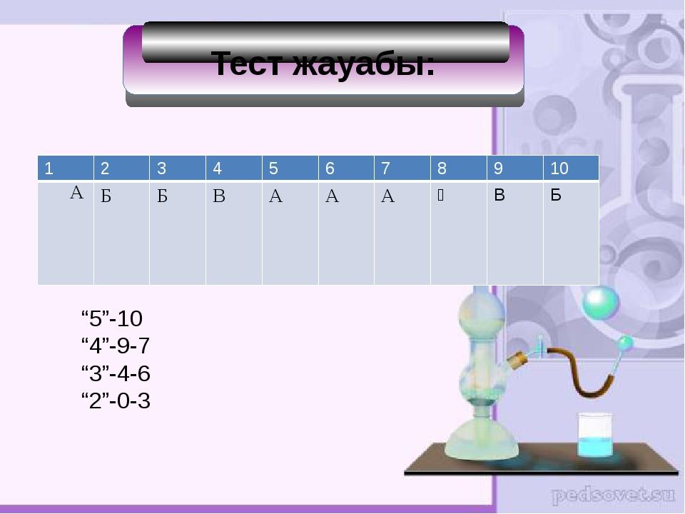 """Тест жауабы: """"5""""-10 """"4""""-9-7 """"3""""-4-6 """"2""""-0-3 1 2 3 4 5 6 7 8 9 10 А Б Б В А А..."""