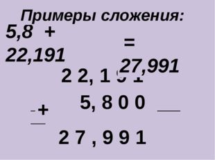 5,8 + 22,191 ____________________________ + 2 2, 1 9 1 5, 8 0 0 2 7 , 9 9 1 =