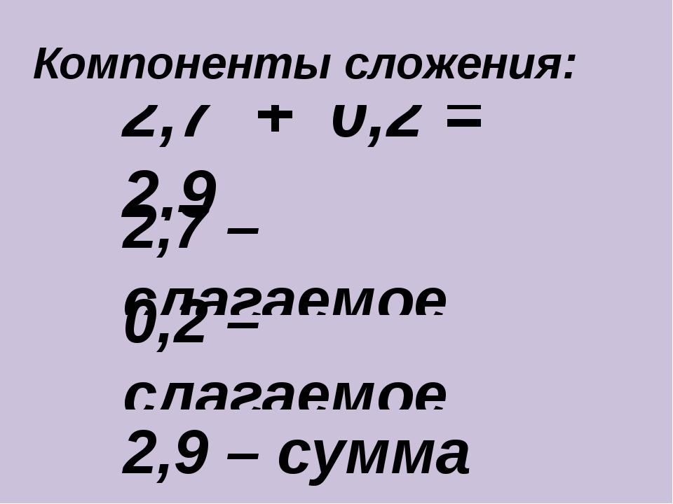 2,7 + 0,2 = 2,9 2,7 – слагаемое Компоненты сложения: 0,2 – слагаемое 2,9 – су...