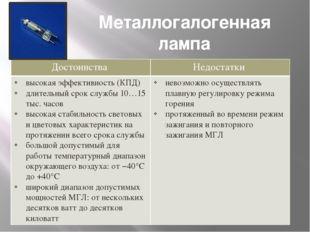 Металлогалогенная лампа Достоинства Недостатки высокая эффективность (КПД) дл