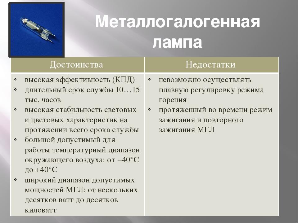 Металлогалогенная лампа Достоинства Недостатки высокая эффективность (КПД) дл...