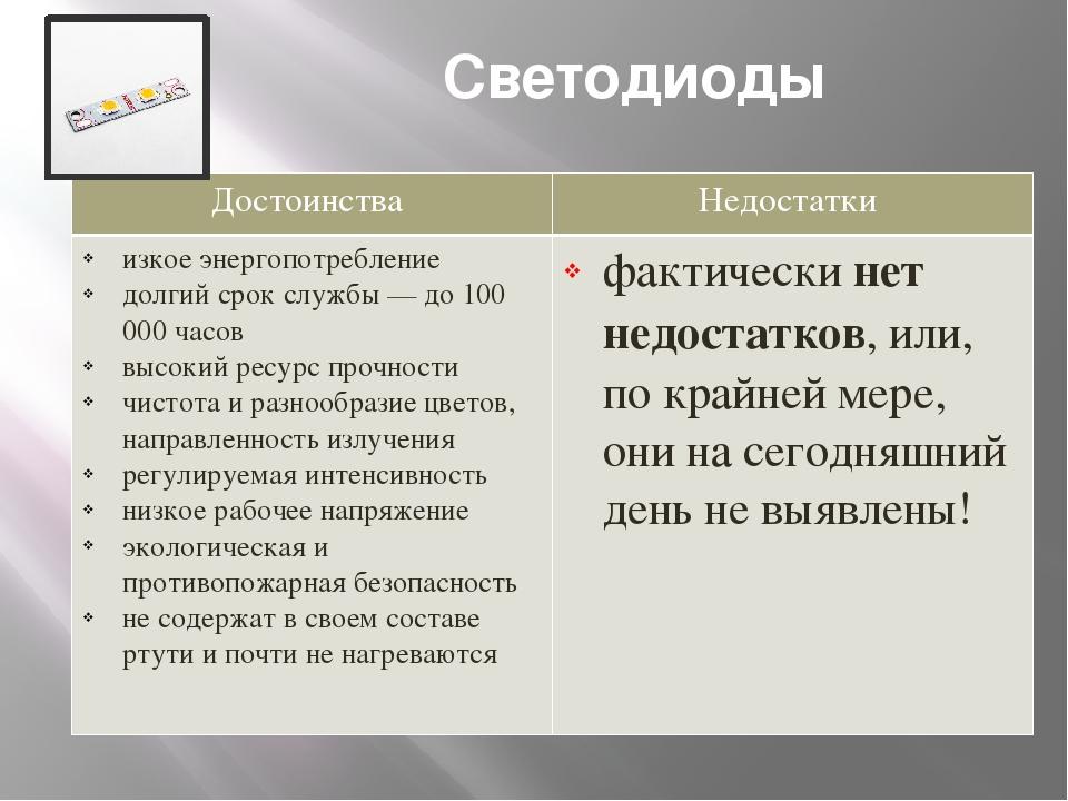 Светодиоды Достоинства Недостатки изкоеэнергопотребление долгий срок службы —...