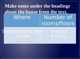 Make notes under the headings about the house from the text. South England, n