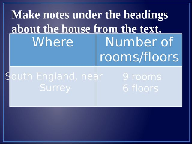 Make notes under the headings about the house from the text. South England, n...