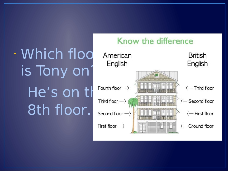 Which floor is Tony on? He's on the 8th floor.